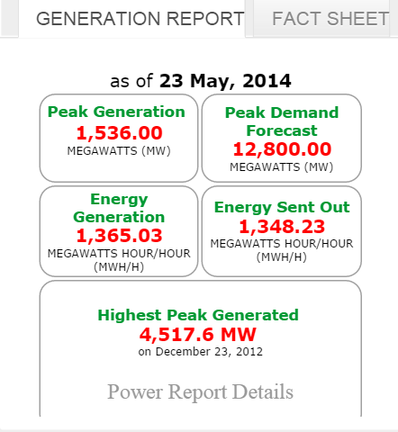 [1,348MW] 18 out of 23 power plants shut down due to strikes