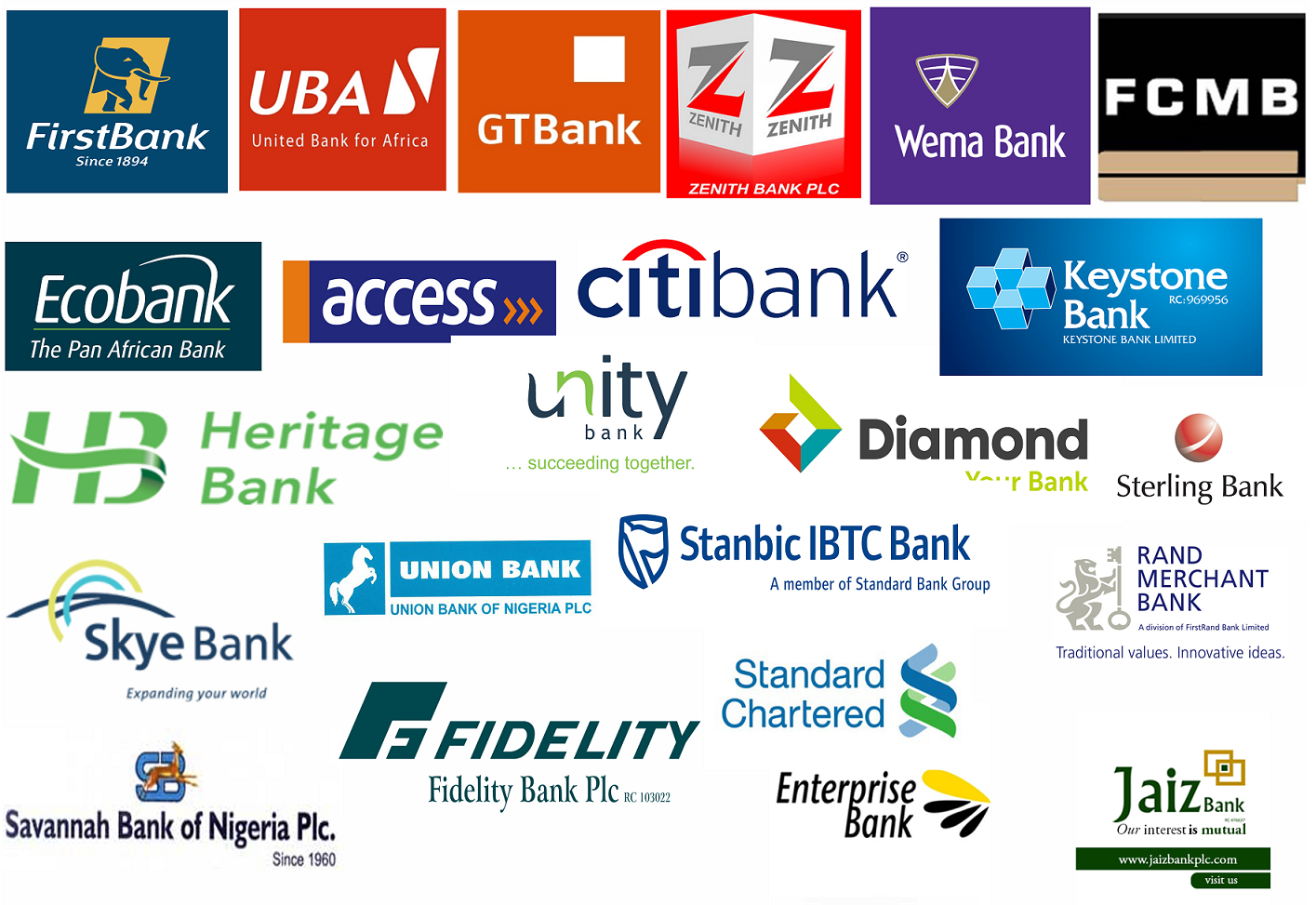 List Of Banks And The Forex They Received From The CBN