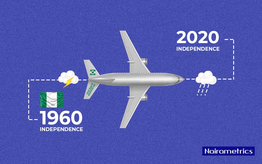 Nigeria @ 60: The Aviation sector and its travails